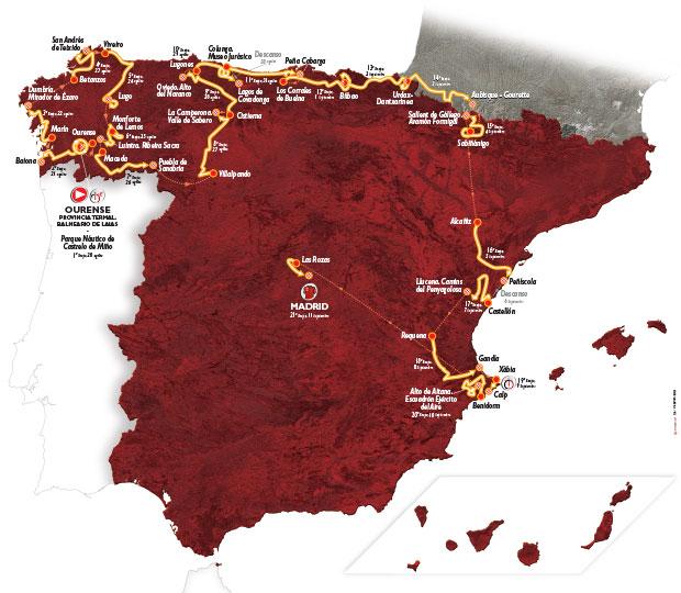 Vuelta Ciclista 2016